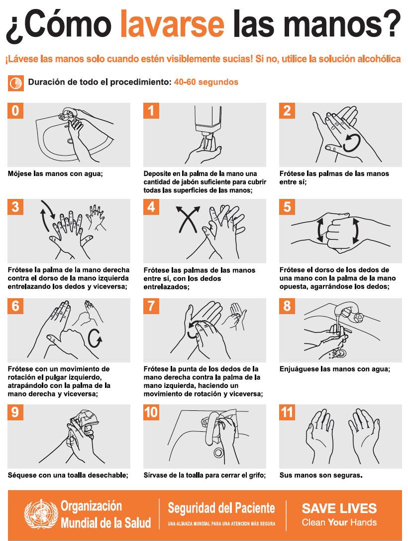 Infografía sobre como realizar un buen lavado de manos